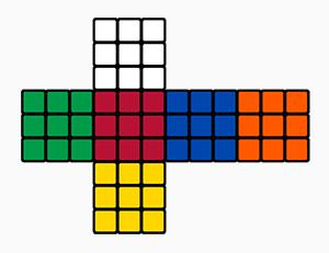 A Rubik-kocka kiterítve